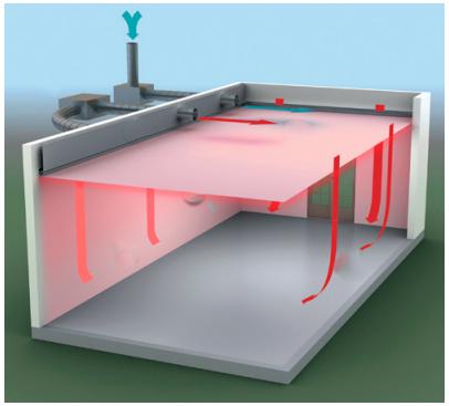 Esquema de climatización , circulación del aire con el sistema Barrisol Clim